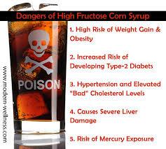 Sugar Could Be Killing us Physically and Financially | Bob ...