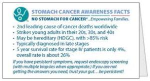 stomach cancer facts